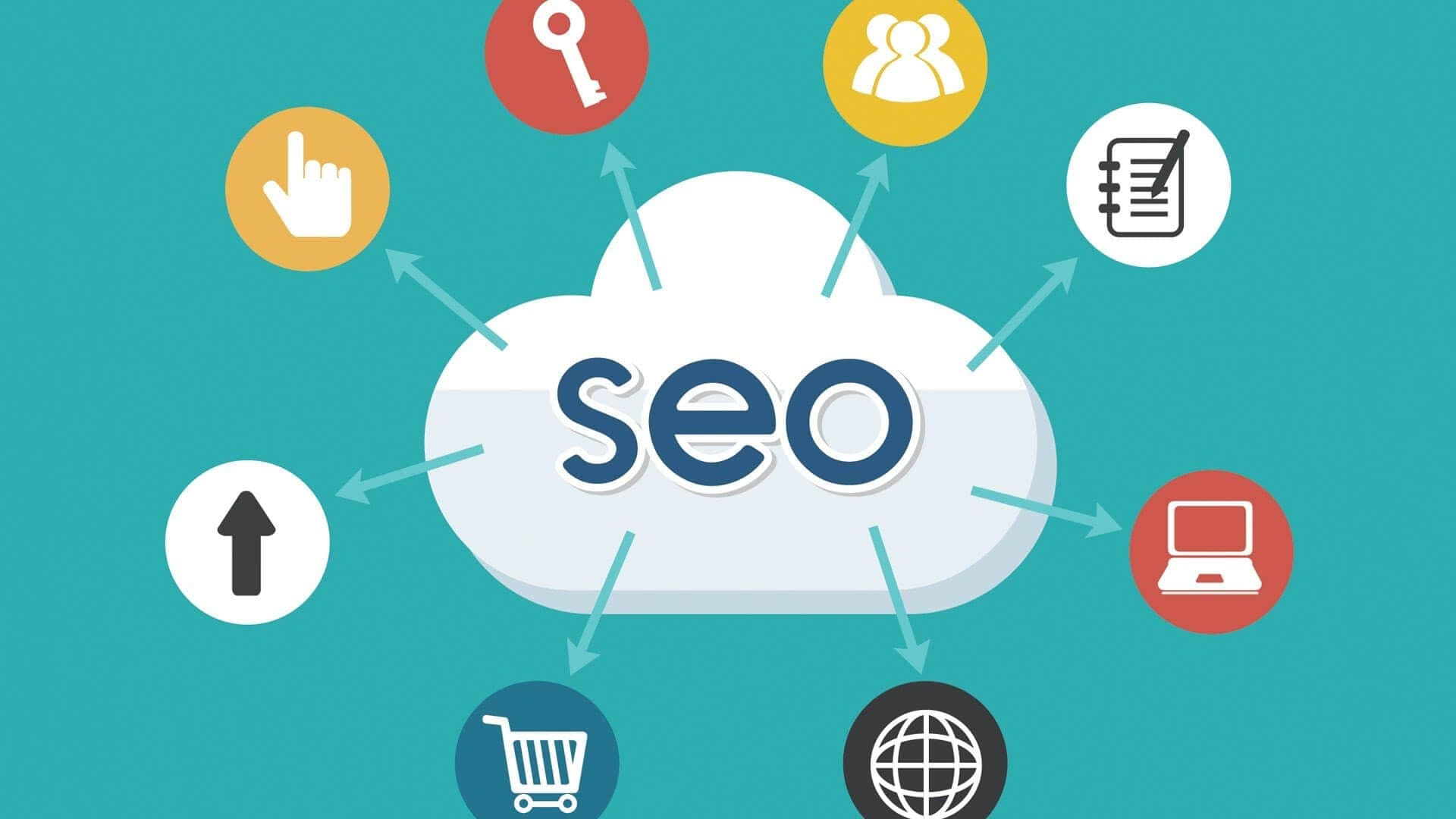 SEO: Marketing de Busca e Otimização de Sites